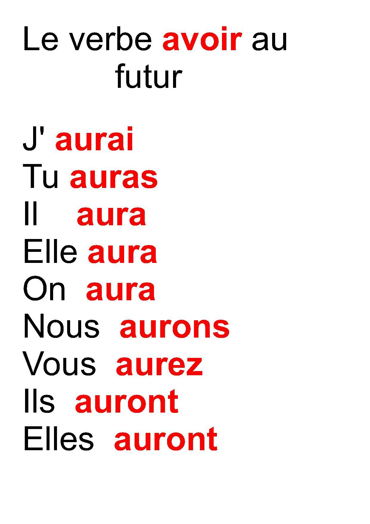 conjugaison des verbes au futur exercices verbes au futur. Black Bedroom Furniture Sets. Home Design Ideas